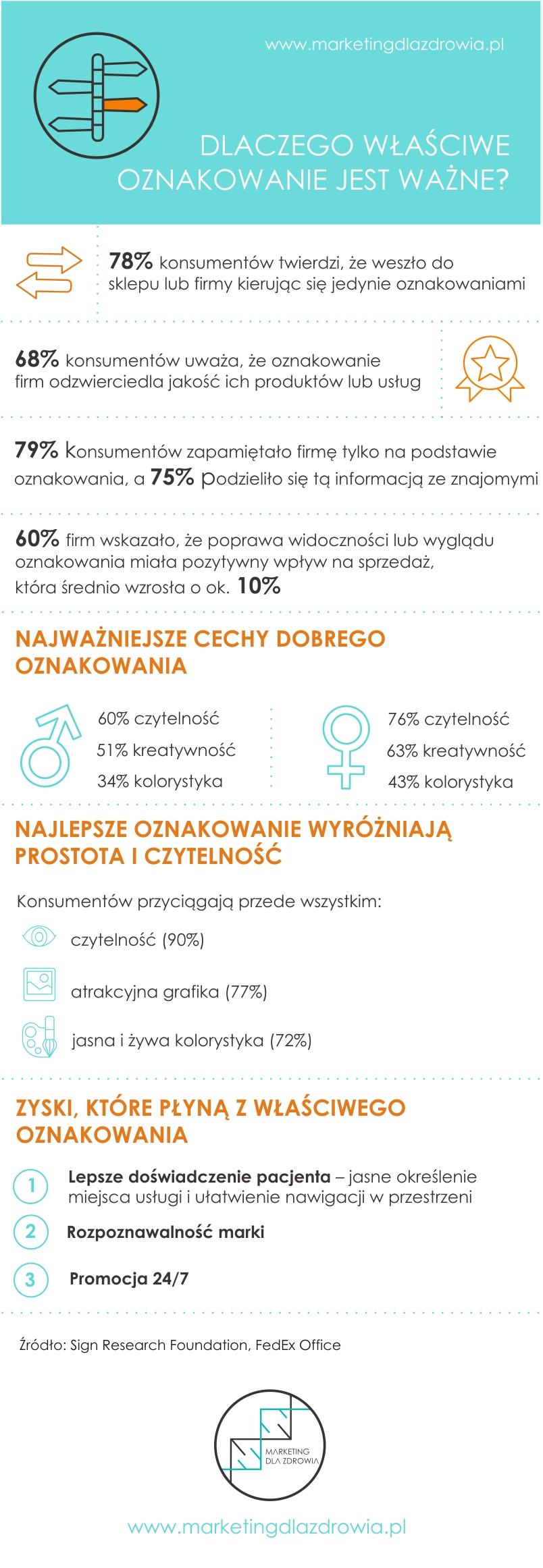 dlaczego-oznakowanie-jest-wazne-infografika2