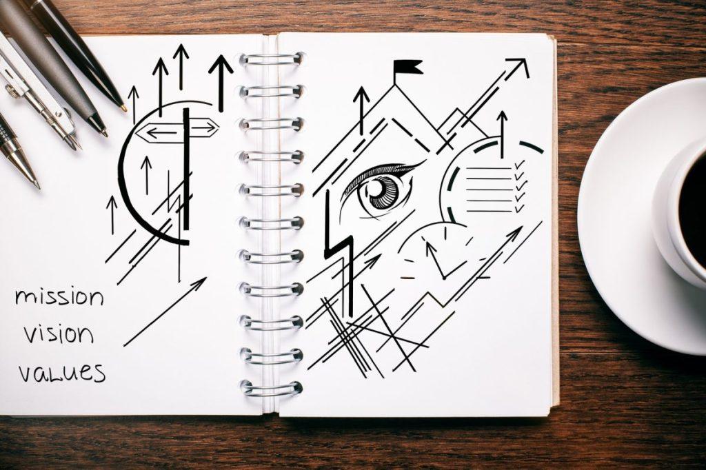 notes z napisami misja; wizja; wartości; budowa wizerunku marki w marketingu doświadczeń